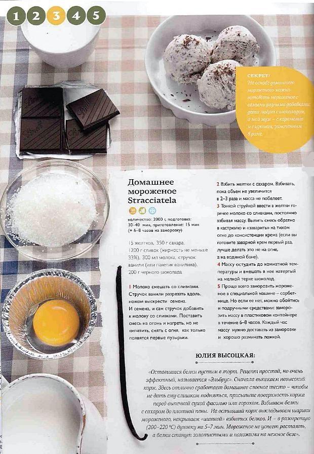 Рецепт крема со сливками в домашних условиях