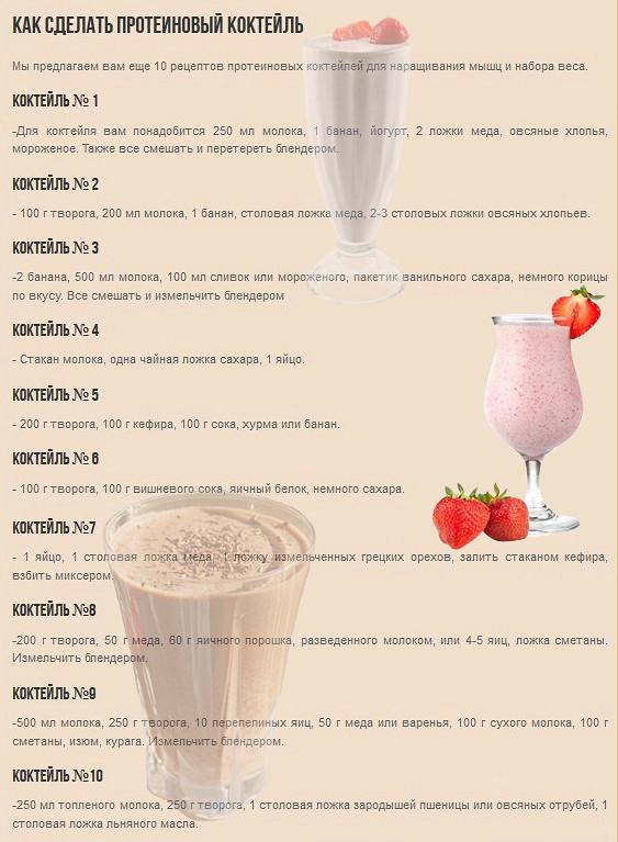 Рецепт коктейля для роста