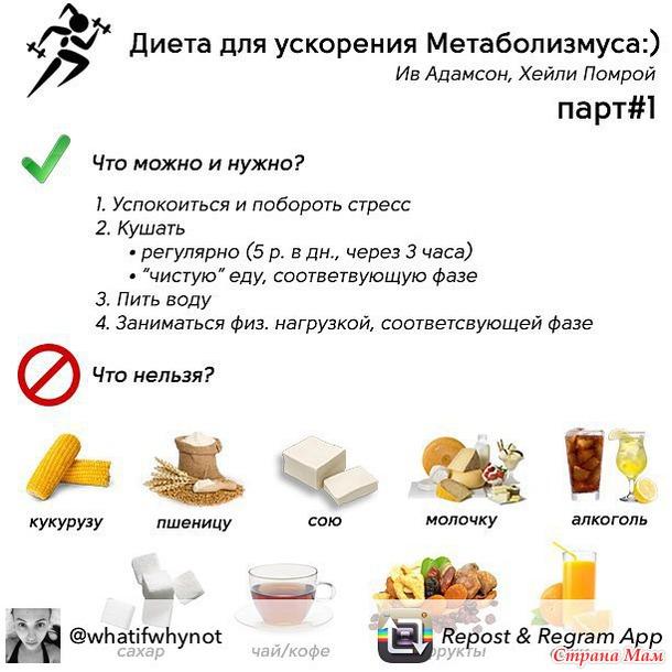 Читать онлайн диета для ускорения хейли помрой