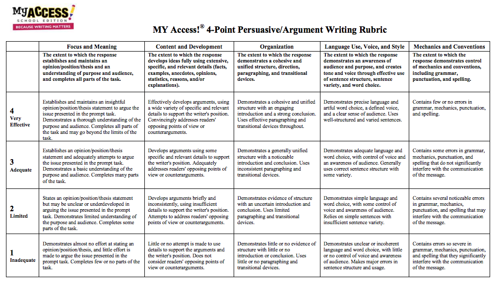 Compare And Contrast Essay Rubric For High School