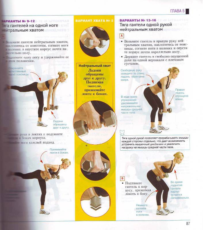 Силовые тренировки для женщин для похудения
