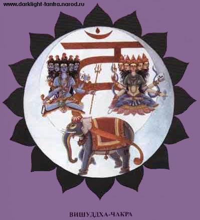Rudrayamala tantra sanskrit PDF