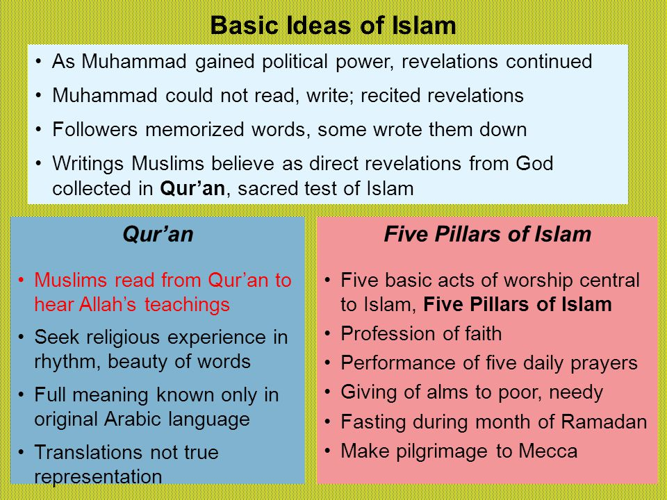 islam its history sects and pillars essay Pillars of islam essay home free essays the five pillars of islam act as the cornerstone of muslim life (wagner, 2004) they include the faith in one god and the belief that muhammad is the god's messenger daily players almsgiving fasting in the course of ramadan and the last pillar is.