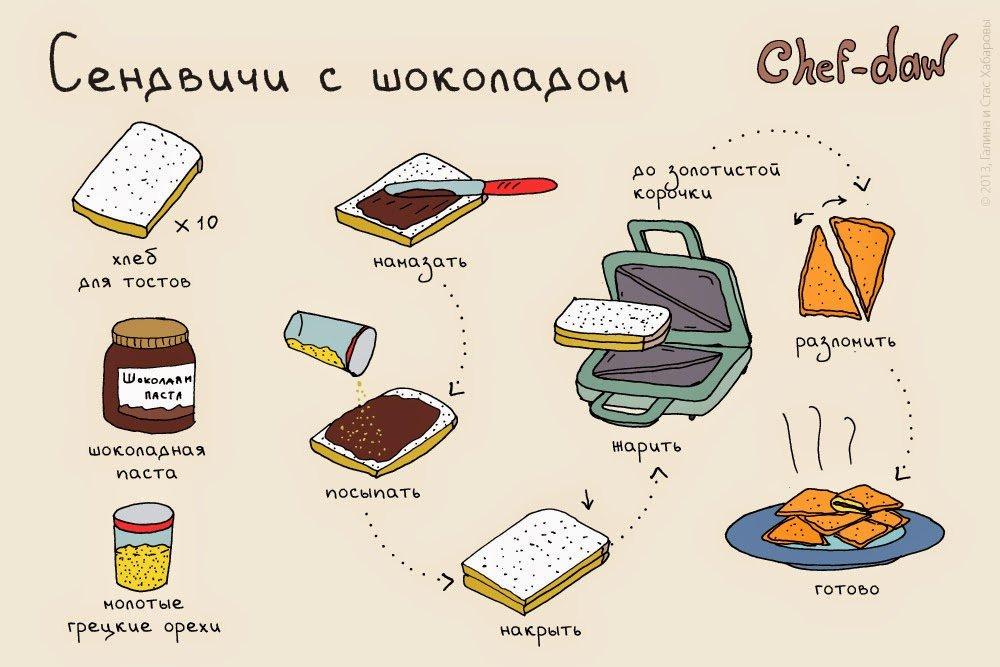 Быстрые простые рецепты десерты