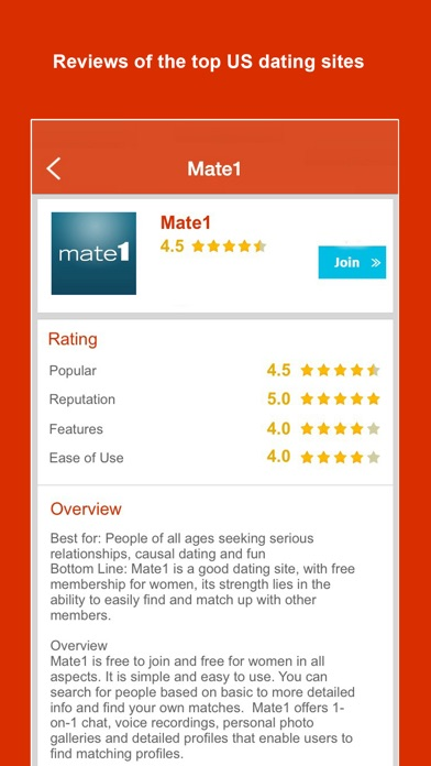 Best rated online dating apps