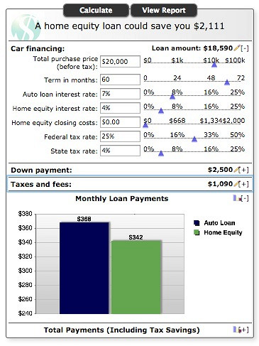 Tax Title License Calculator Car Info