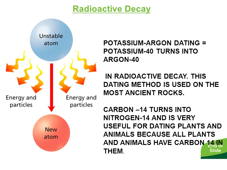 What is radioactive dating method