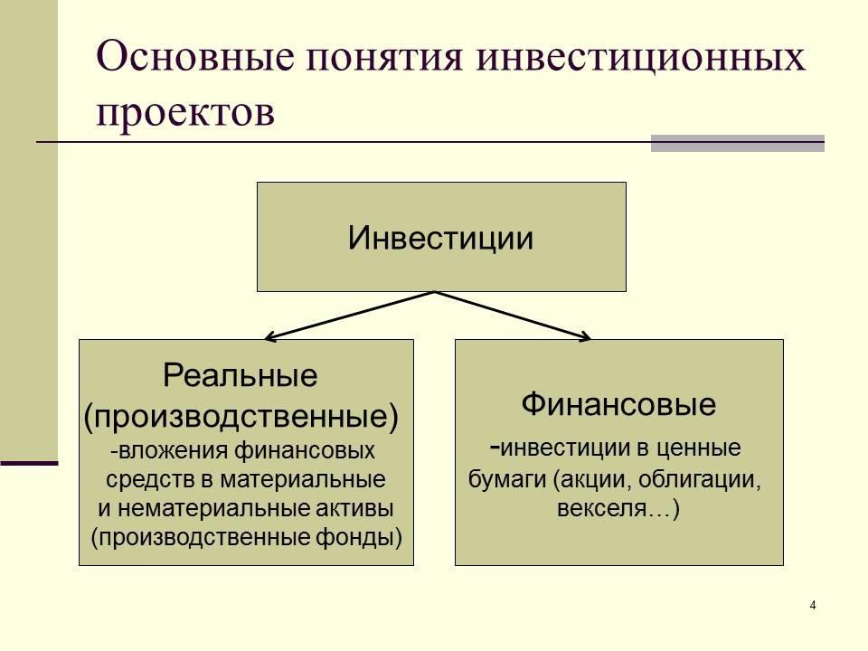 проект гостиницы презентация