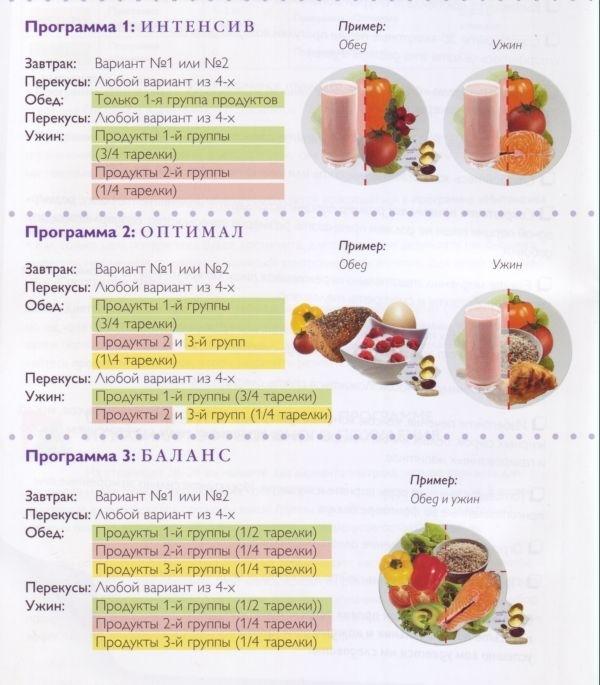 Составить спортивную диету онлайн