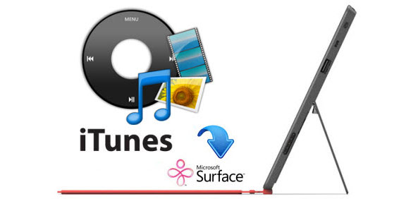 Tunes for Android-download install iTunes on Android tablet