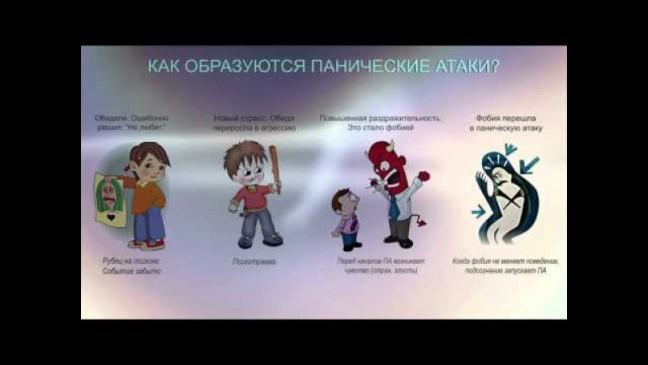 Панические атаки у подростков симптомы и лечение