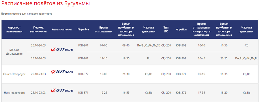 авиа санкт петербург симферополь расписание цена билета