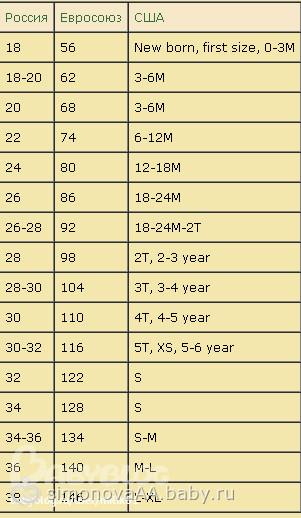 Как узнать размер одежды для детей на алиэкспресс на русском таблица