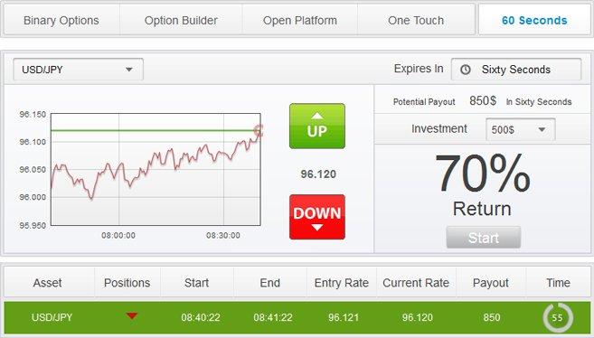 online options trading australia