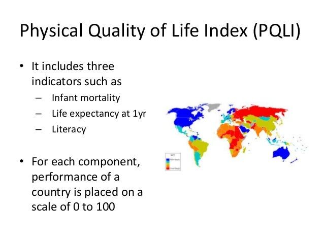 Quality of life research paper