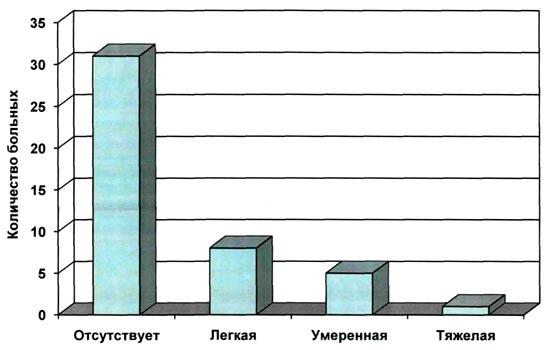 ВИЧ и психическое здоровье - Антиретровирусная