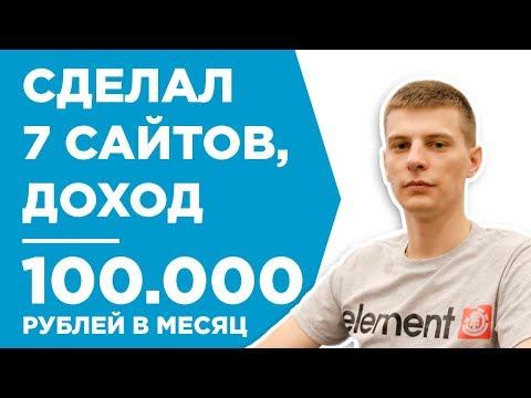Как заработать в интернете 10 000 за месяц