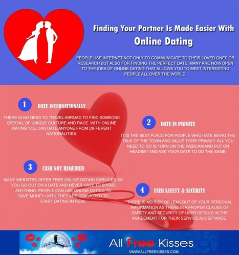 gratis dating site in JHB Montrose dating