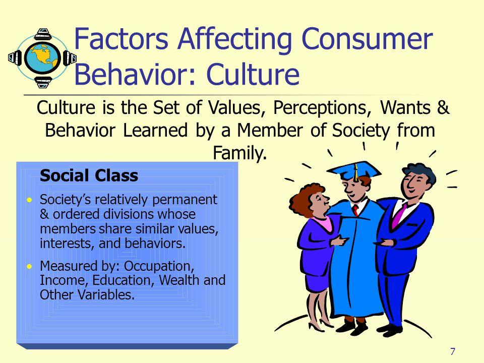 Buy consumer behavior essay