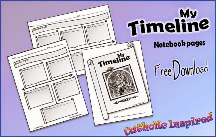 Tangerine history timeline notebooks jobs