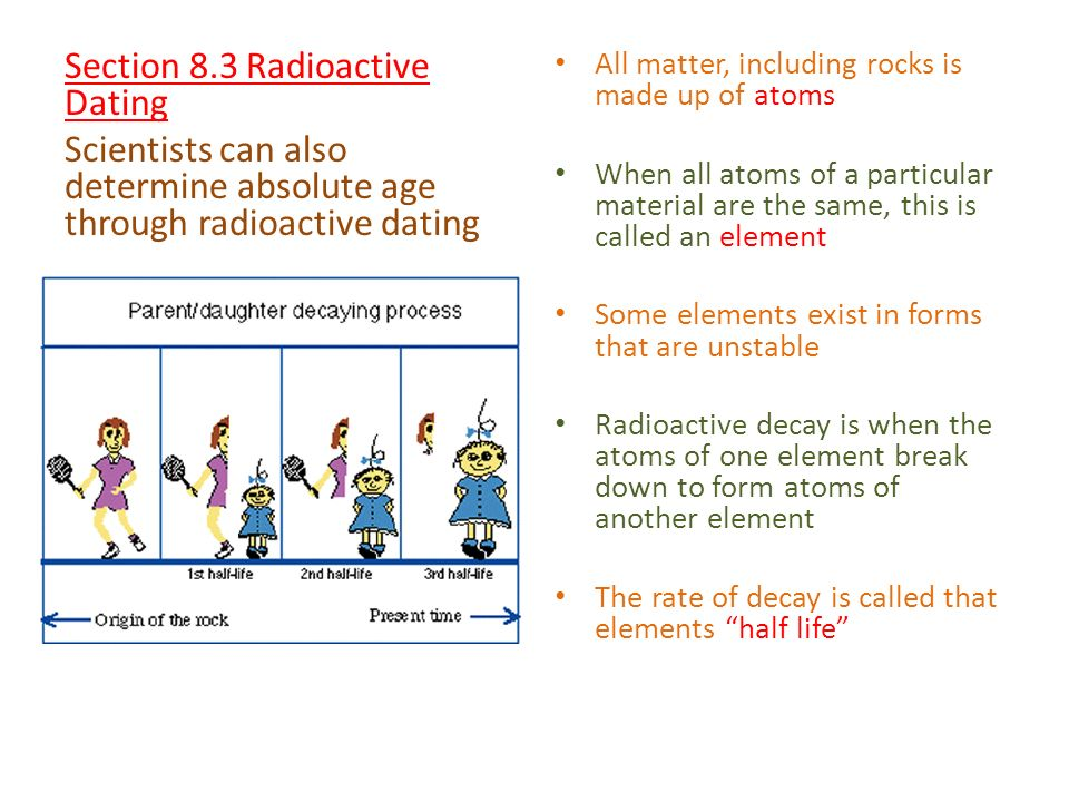 Radioactive dating in science - Infinity Convention Centre