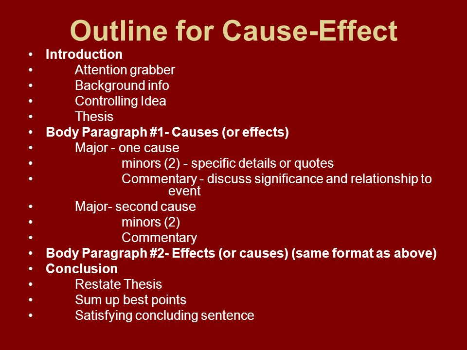 Writing a Cause-Effect Essay: Drafting the Essay