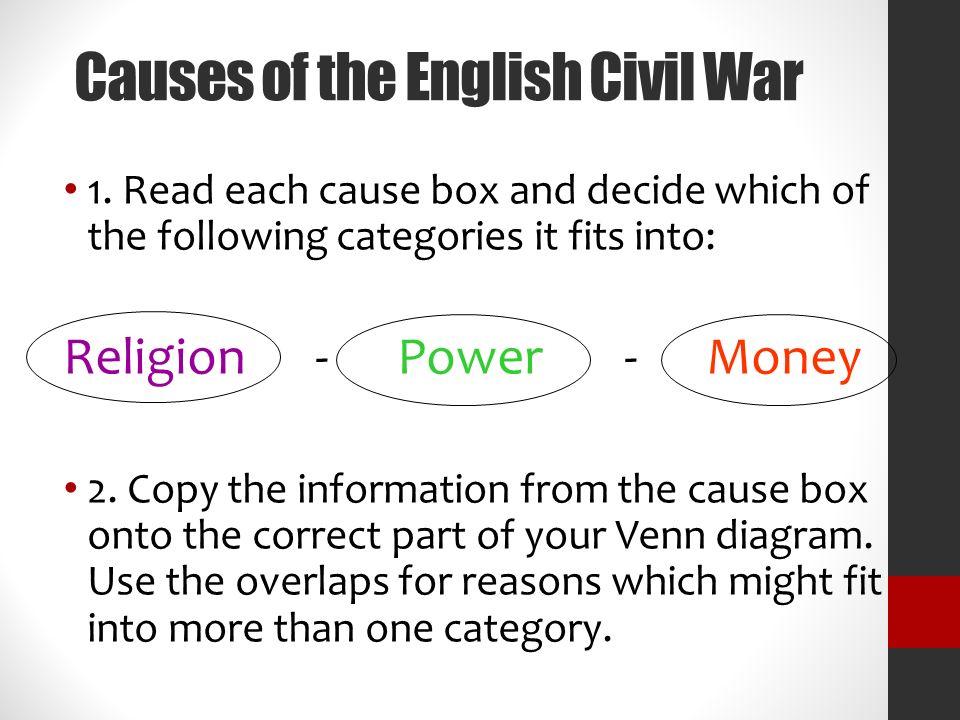 Inventing Fresh Argumentative Essay Topics On The Civil War