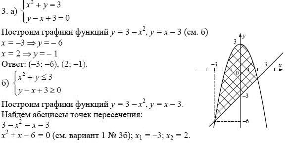 Гдз по математике 8 класс мордкович 2015 год