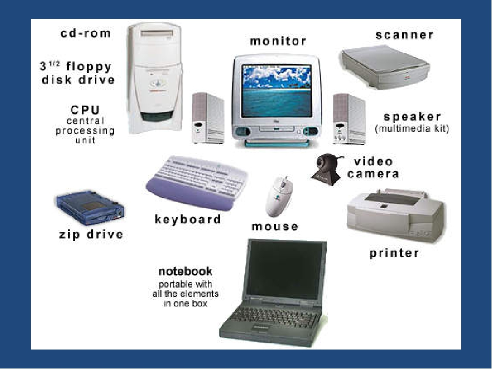 Computer applications assignments