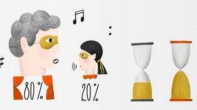 Мужчины ставят длинные спектакли: «Золотая маска-2019» вцифрах