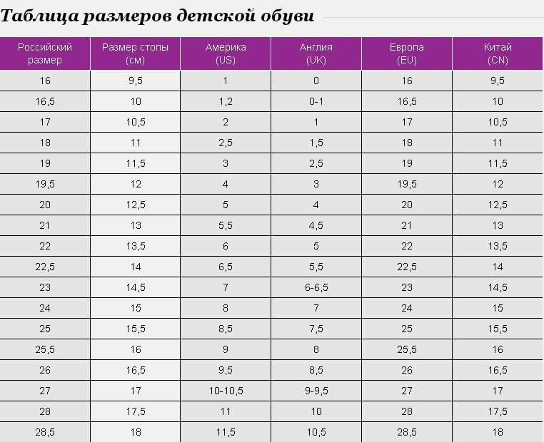 Размер детской одежды в алиэкспресс таблица для детей