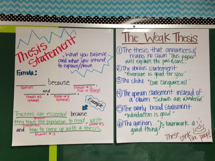 Tips on Writing a Thesis Statement - Writing Center