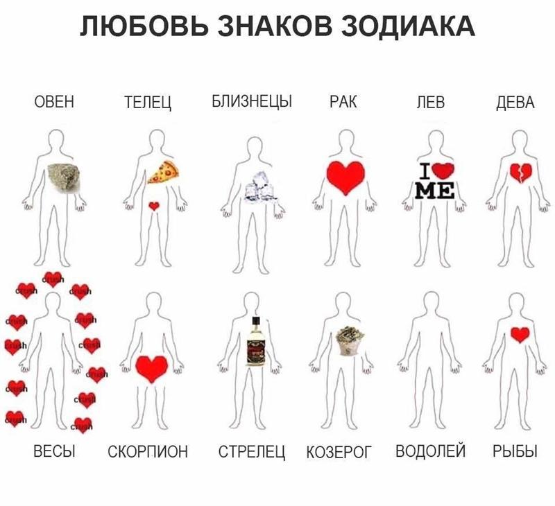 Гороскоп дева женщи  и мужчи  телец совместимость в любви