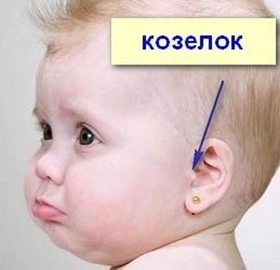 Отит у детей и взрослых – симптомы воспаления уха
