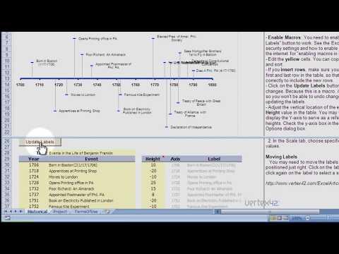 Xoom history timeline excel zip file