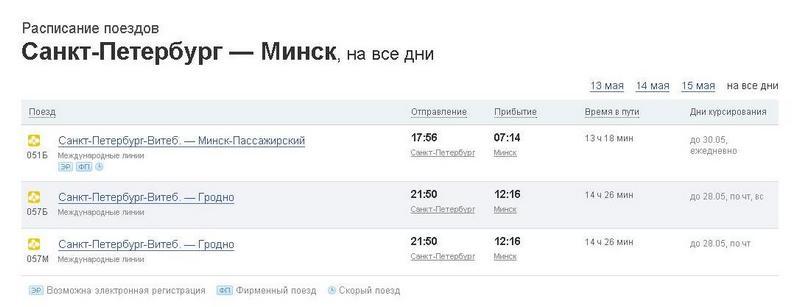 Расписание поездов махачкала краснодар