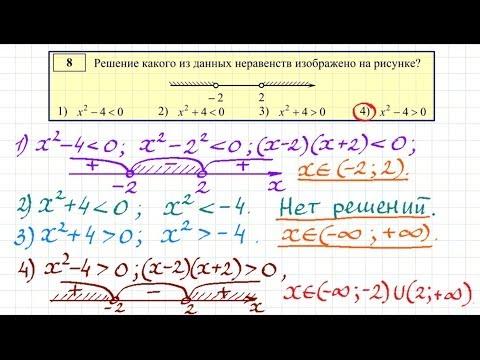 Решение задания 8 по математике