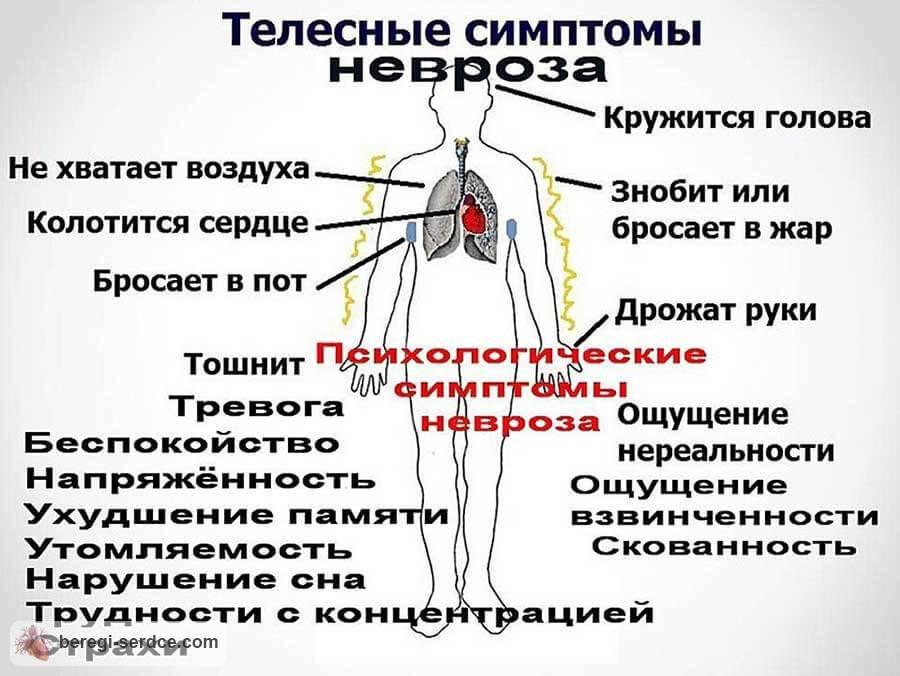 Панические атаки что это, симптомы панического