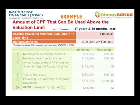 Bnc 401k online withdrawal limit hdfc