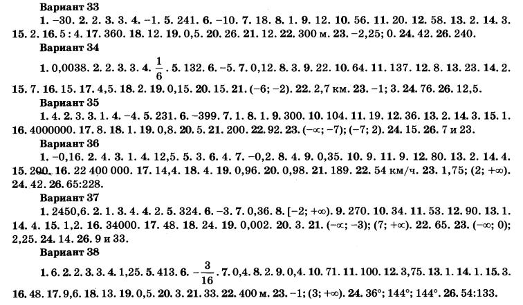 Пробный огэ по математике 2015 с ответами 8 класс