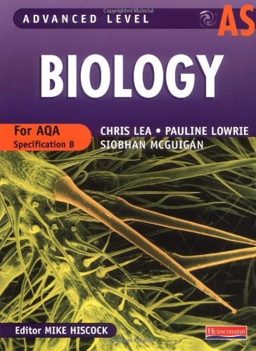 A Level Biology Coursework Help