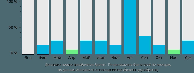 биржа турдом москва Туры в Китай - цены, из Москвы, туроператор 2016-2017