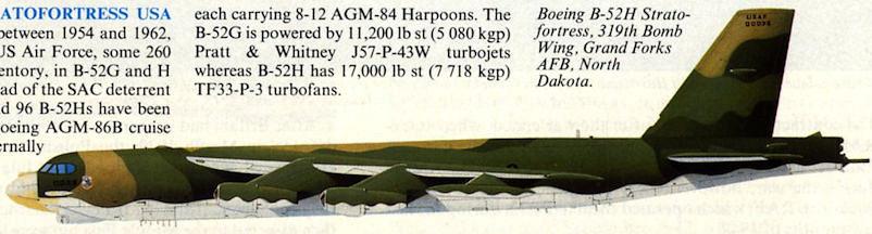 Agm-86 manual