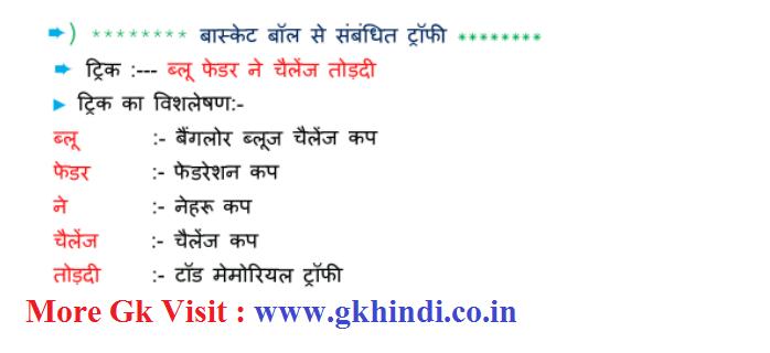 Haryana General Knowledge PDF – haryana Gk PDF 2018 download