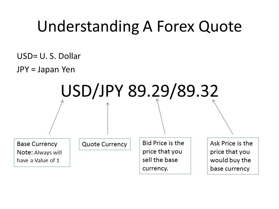 quotes about forex trading