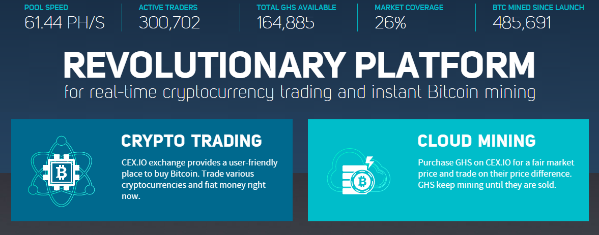 Top 5 cryptocurrency trading platforms