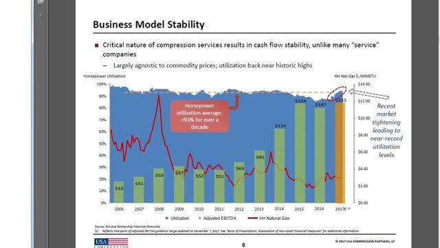 Rbc financial history of us